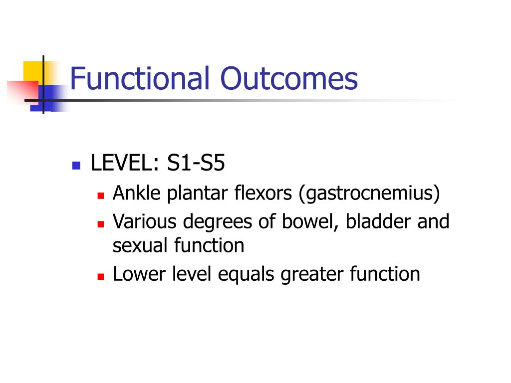 Functional Outcomes