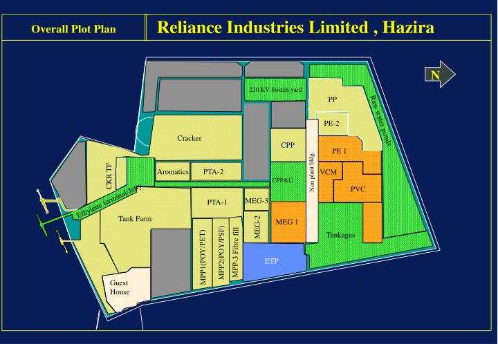 Reliance Industries Limited , Hazira