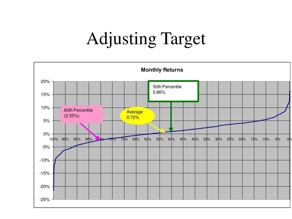 Adjusting Target