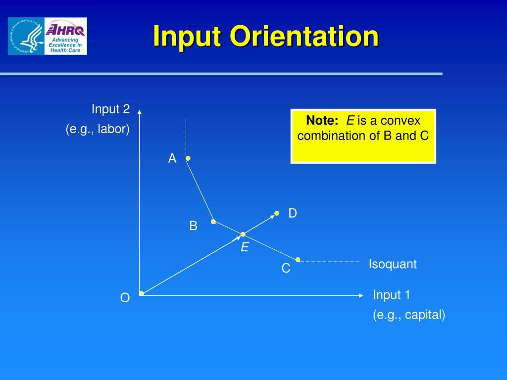 Input Orientation