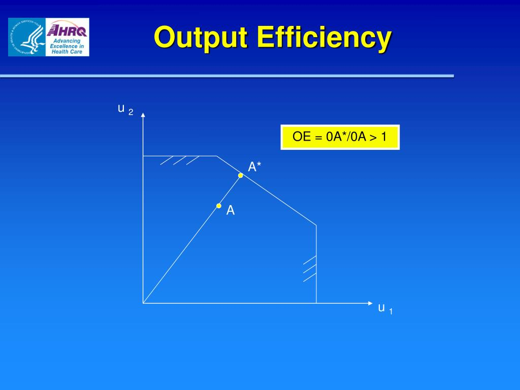 Output Efficiency