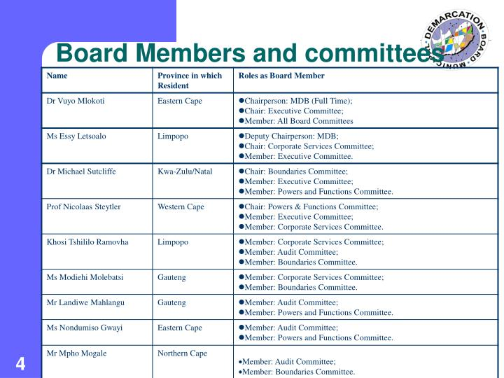 Board Members and committees