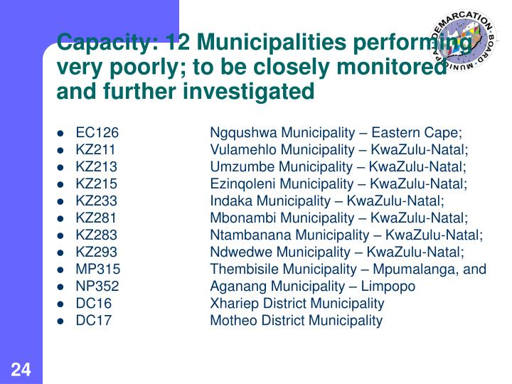 Capacity: 12 Municipalities performing very poorly; to be closely monitored and further investigated