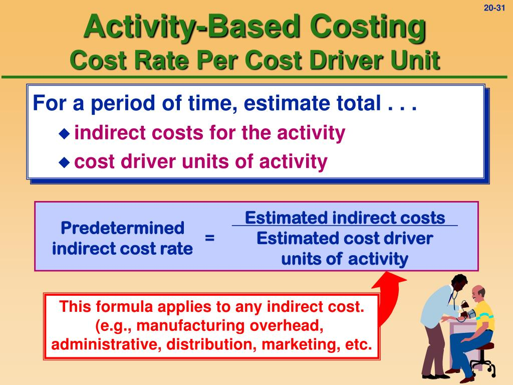 Estimated indirect costs