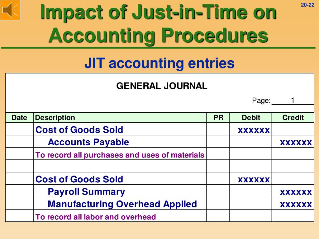 just in time and backflush Paper p1 management accounting –  western firms – particularly total quality management and just in time (jit) the modern approach can be encapsulated in two  backflush accounting can be appropriate for a well-run modern factory, but problems will inevitably.