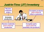 just in time jit inventory16