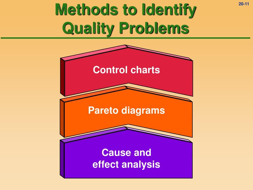 Methods to Identify
