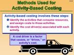 methods used for activity based costing