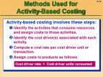 methods used for activity based costing29