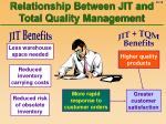 relationship between jit and total quality management18