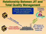 relationship between jit and total quality management19