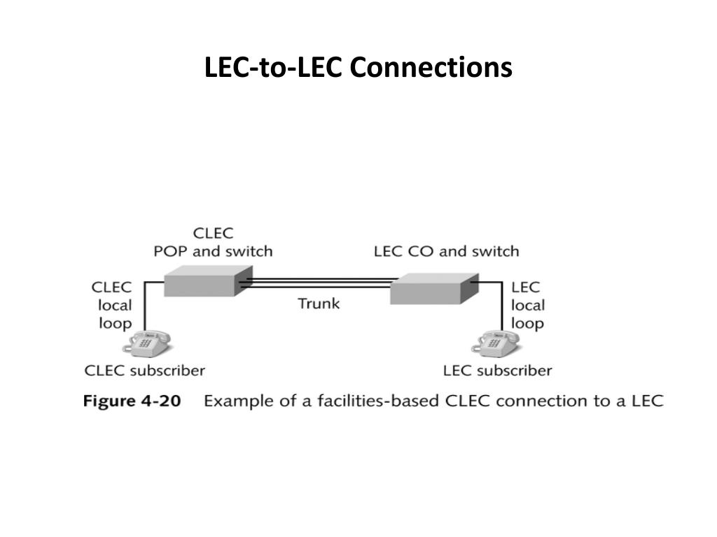 LEC-to-LEC Connections