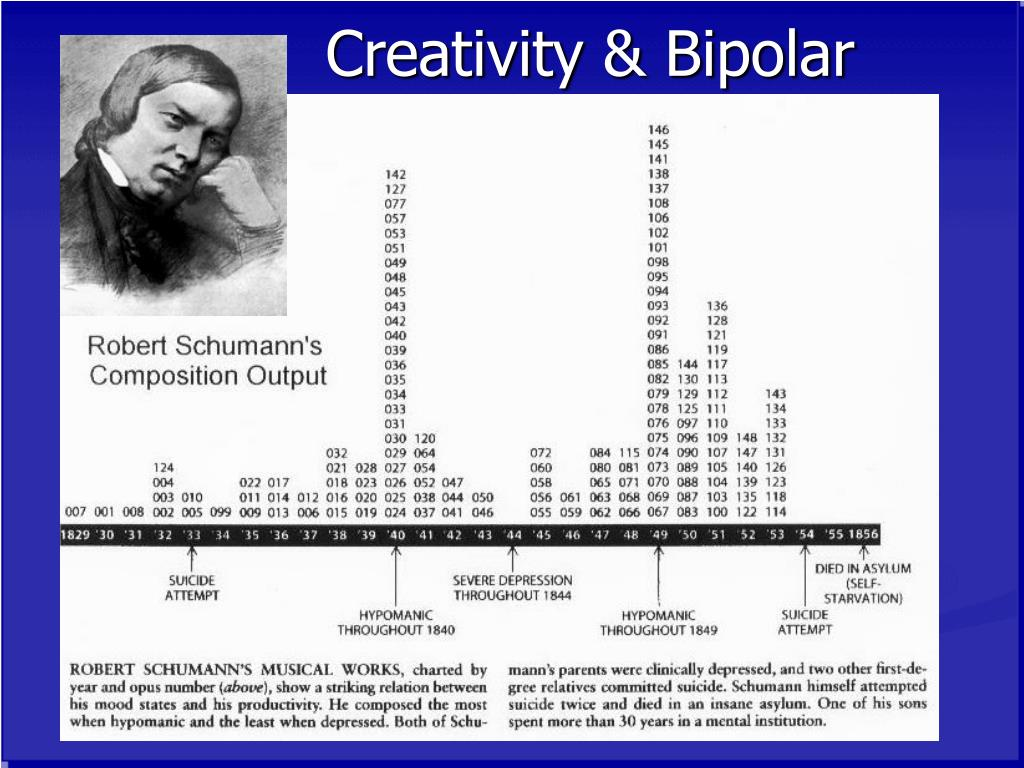 Creativity & Bipolar
