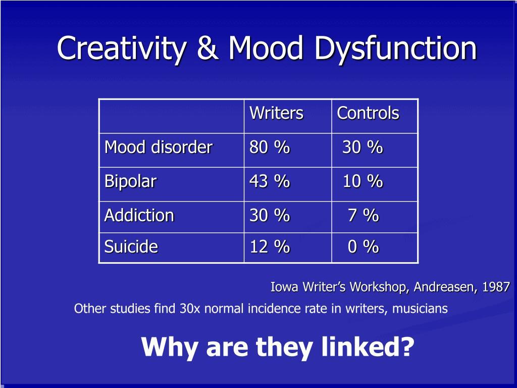 Creativity & Mood Dysfunction