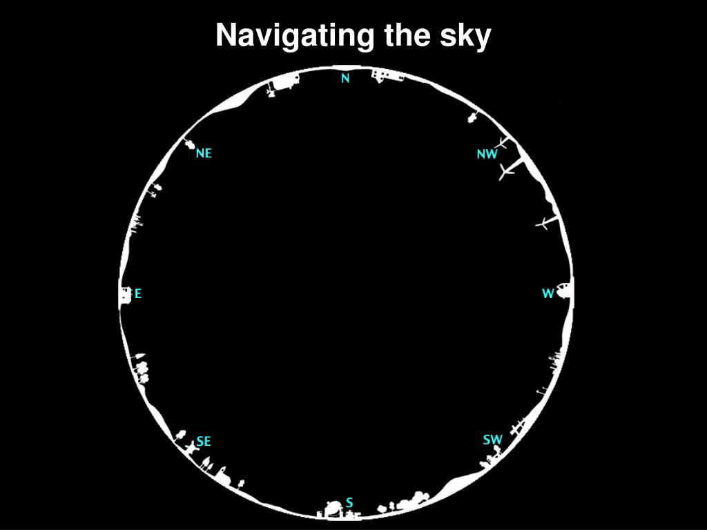Navigating the sky
