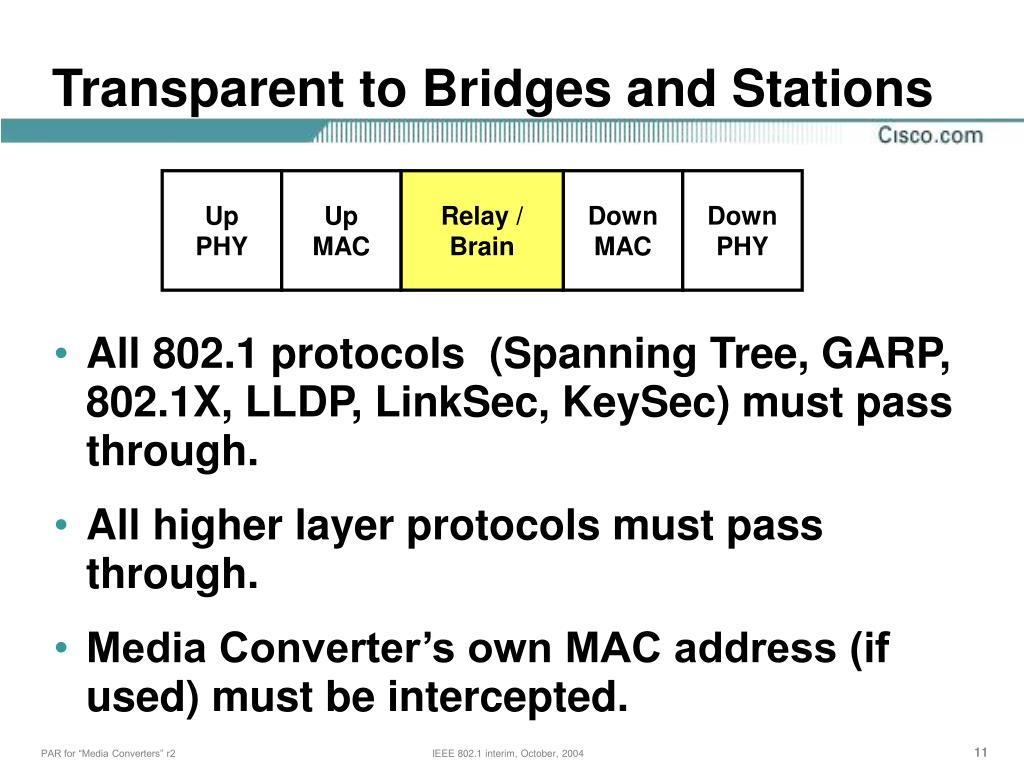 Transparent to Bridges and Stations