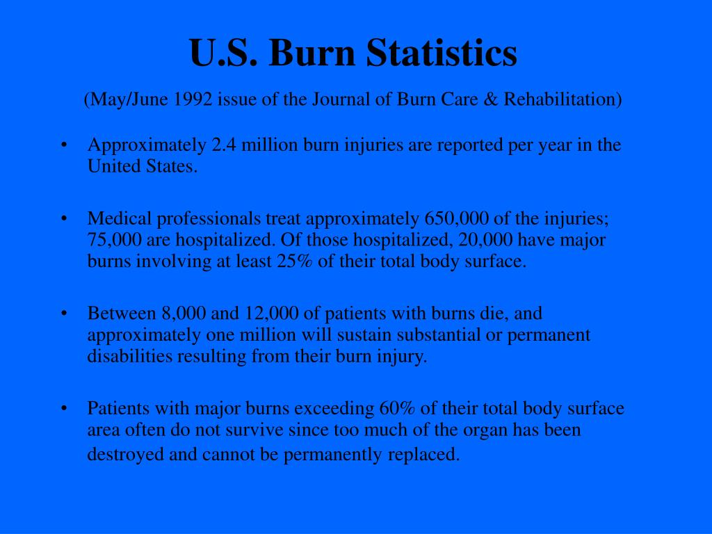 U.S. Burn Statistics