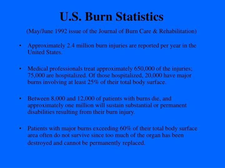 U s burn statistics may june 1992 issue of the journal of burn care rehabilitation