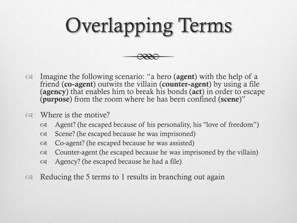 Overlapping Terms