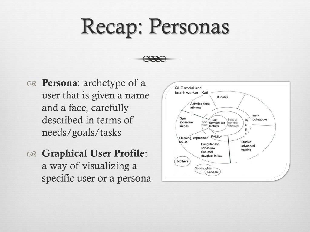 Recap: Personas