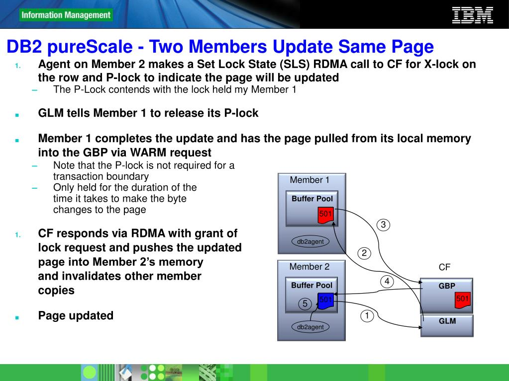 DB2 pureScale - Two Members Update Same Page