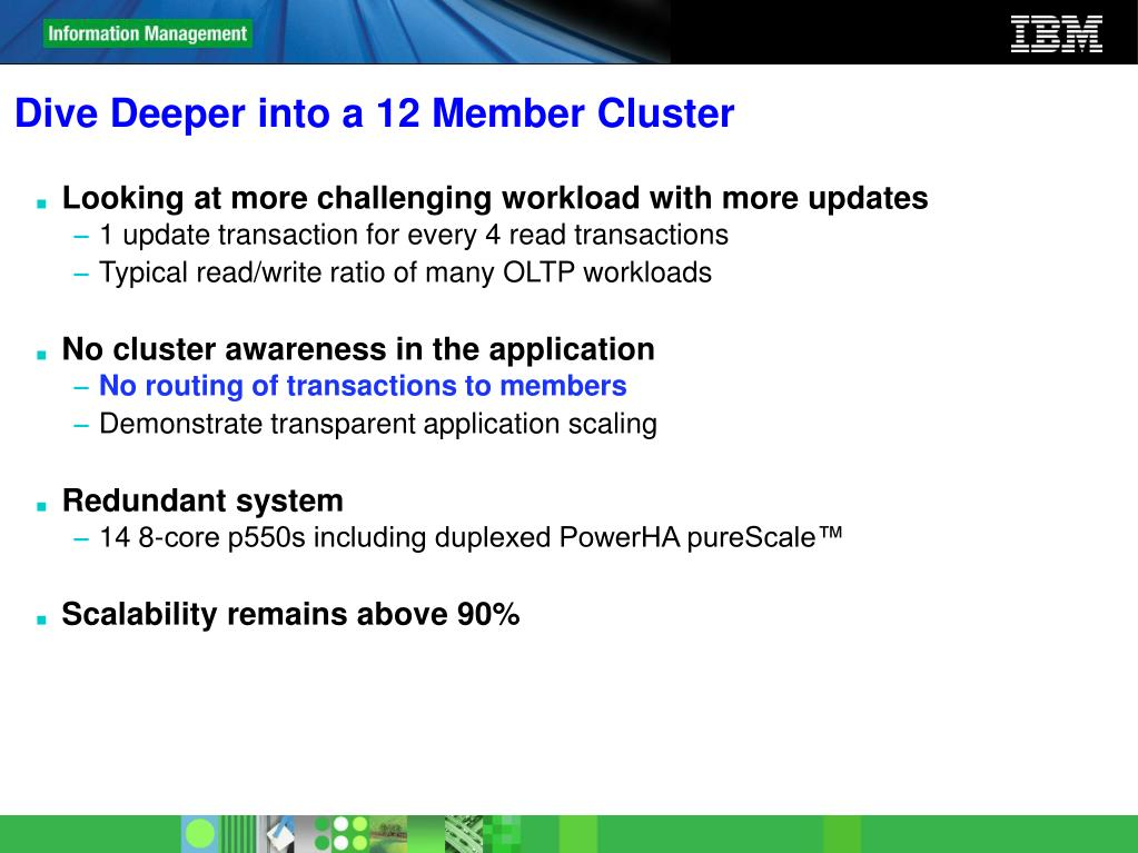 Dive Deeper into a 12 Member Cluster