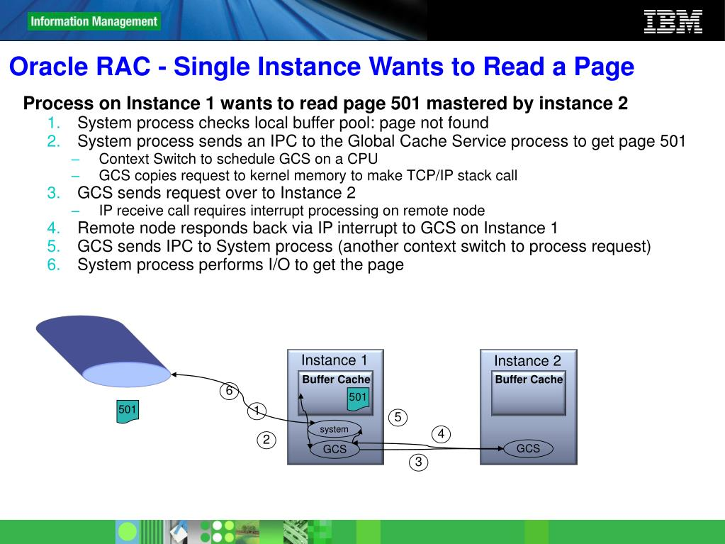 Oracle RAC - Single Instance Wants to Read a Page