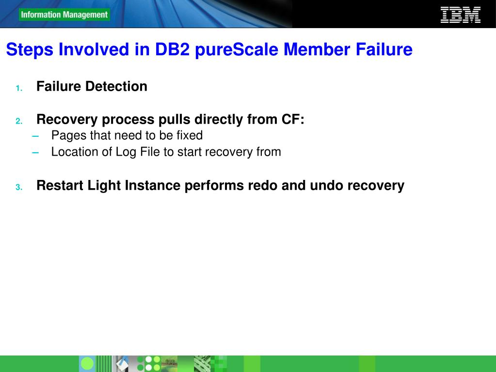 Steps Involved in DB2 pureScale Member Failure