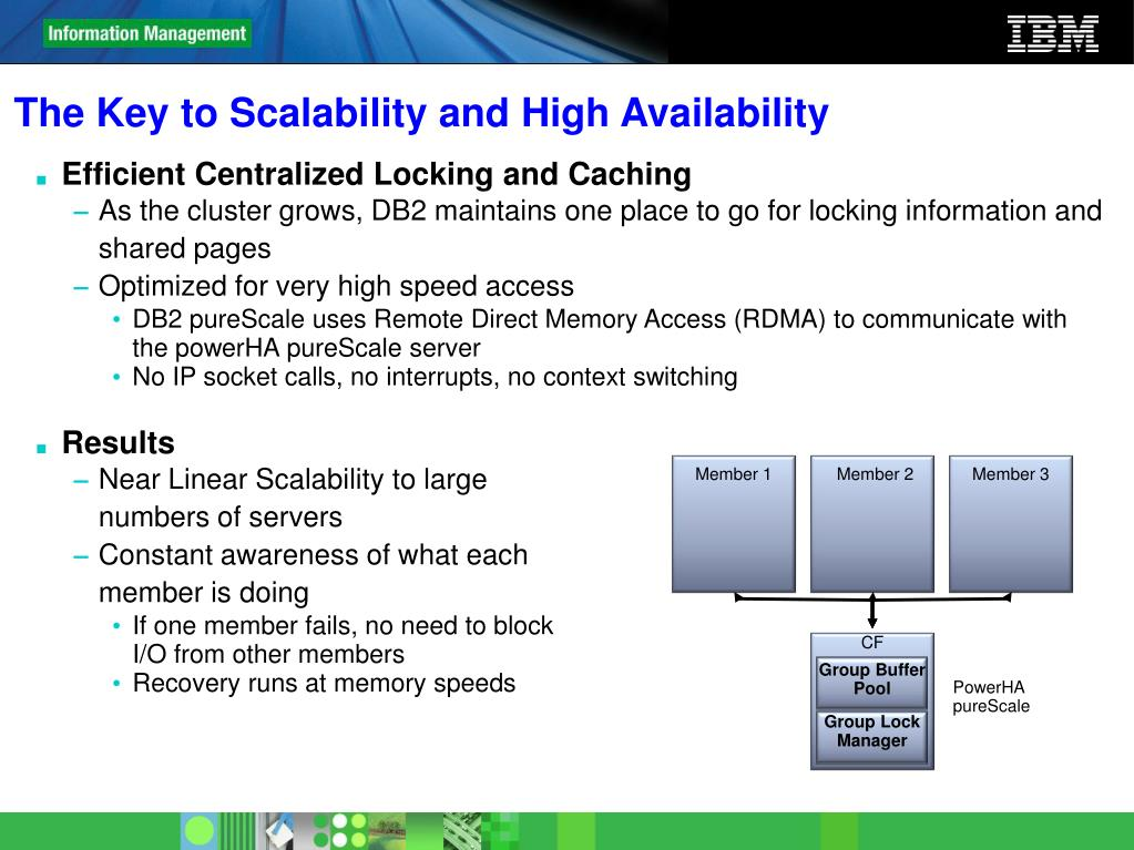 The Key to Scalability and High Availability