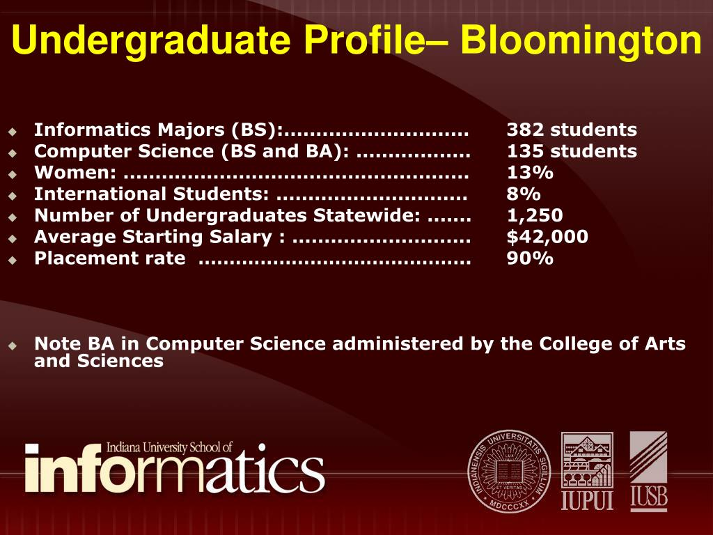 Undergraduate Profile– Bloomington