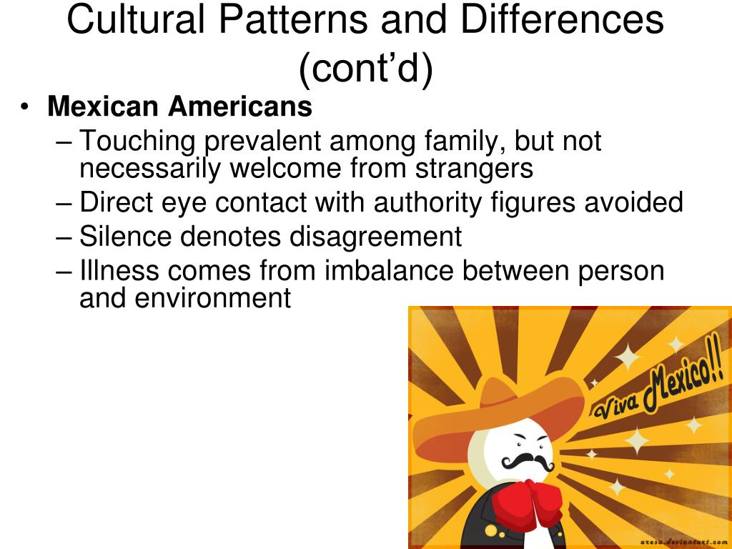 Cultural Patterns and Differences (cont'd)