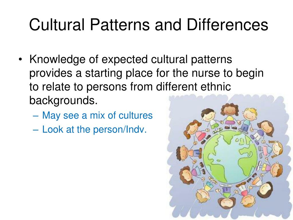 Cultural Patterns and Differences