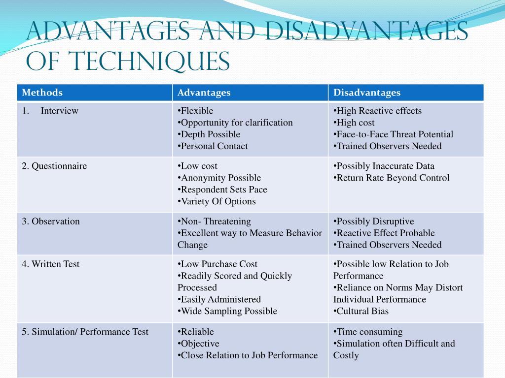 Advantages and Disadvantages of Techniques