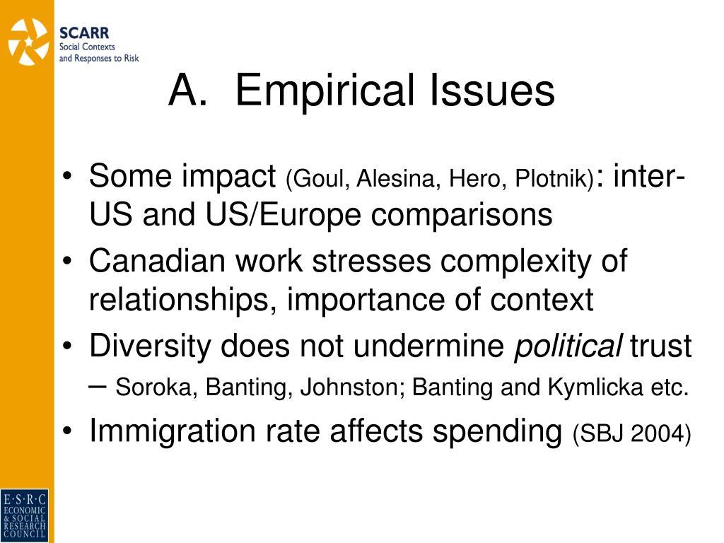 A.  Empirical Issues