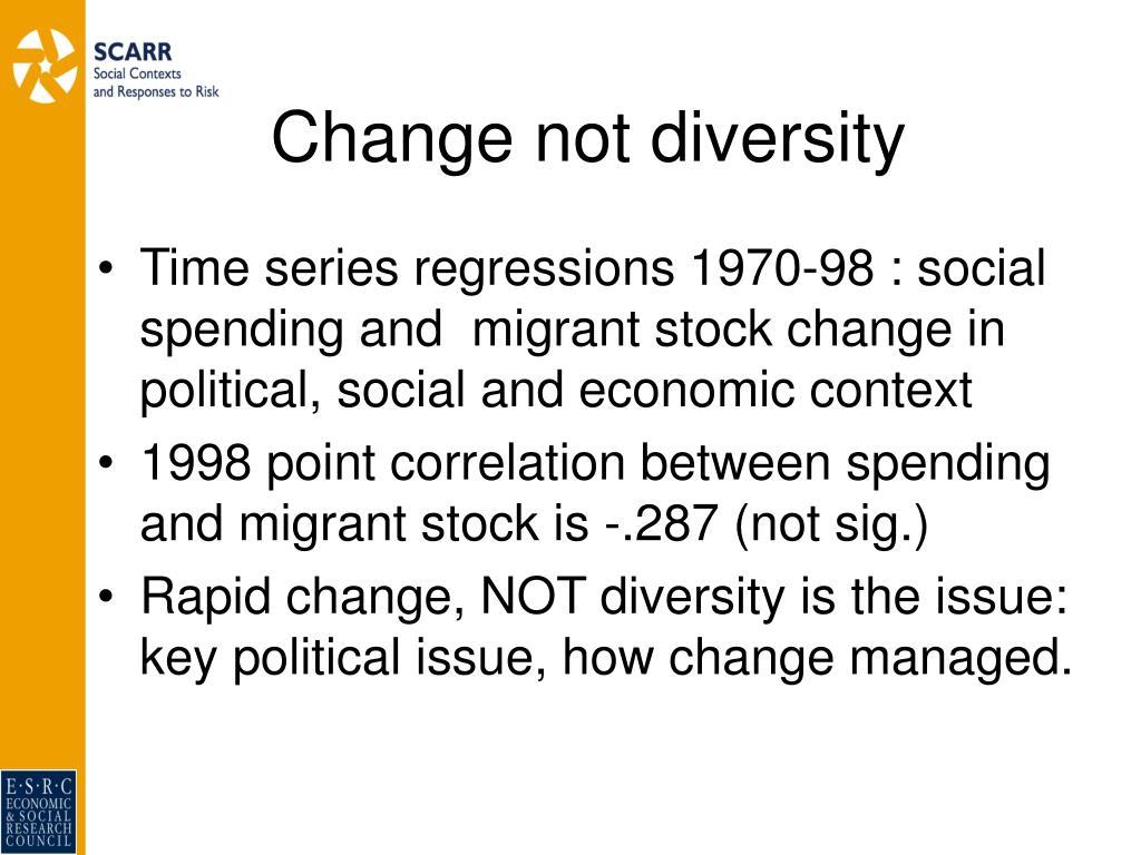 Change not diversity