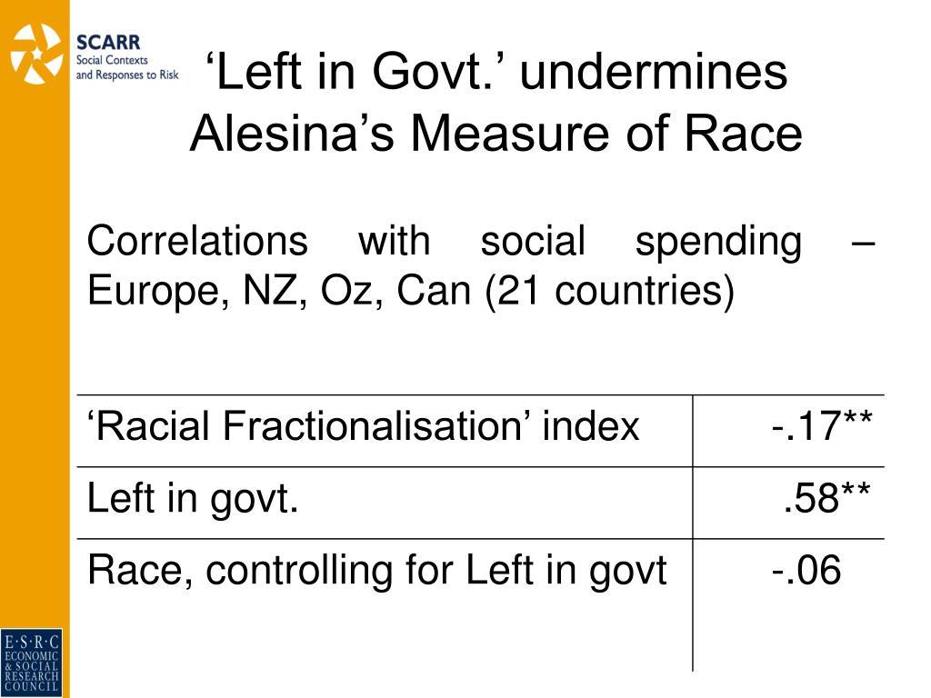 'Left in Govt.' undermines