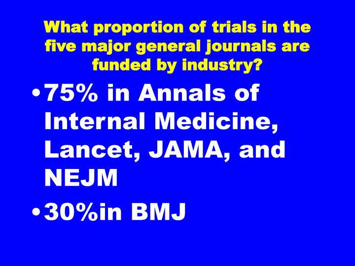 What proportion of trials in the five major general journals are funded by industry?
