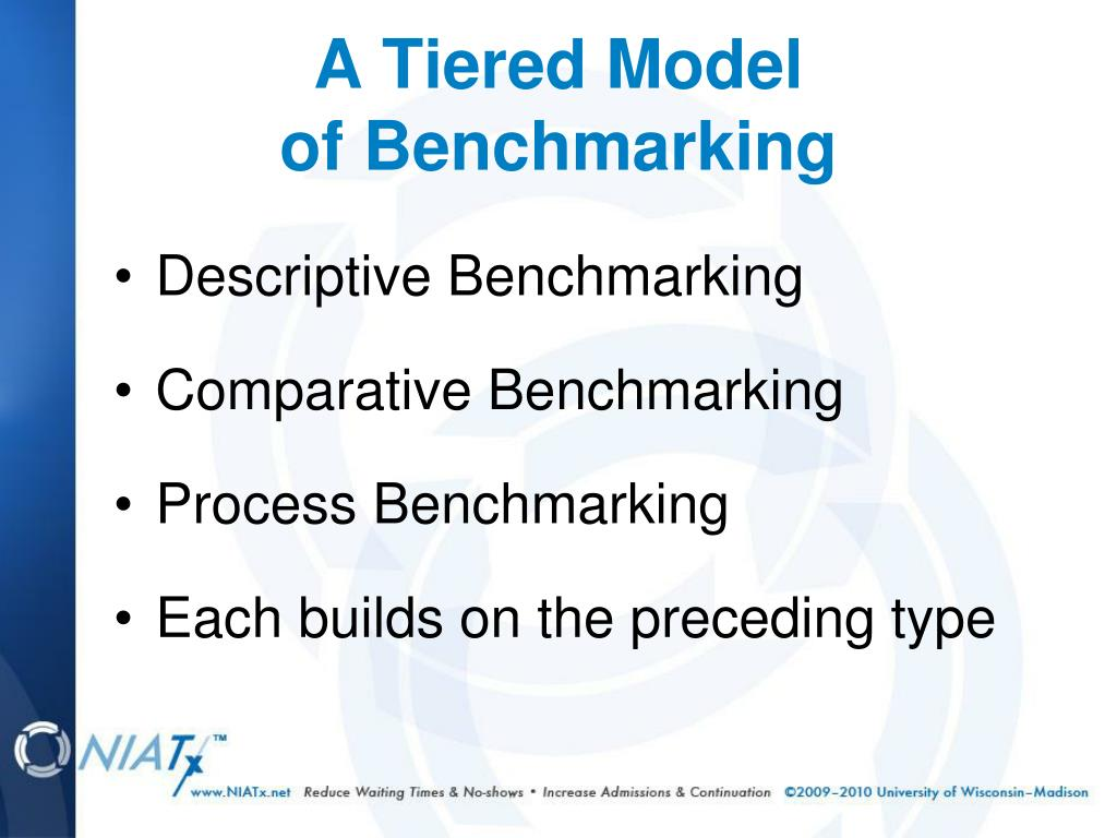 Descriptive Benchmarking