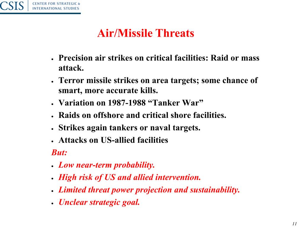 Air/Missile Threats
