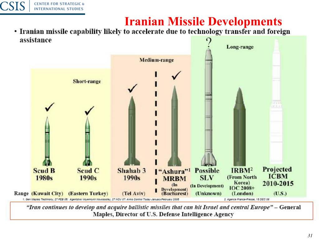 Iranian Missile Developments