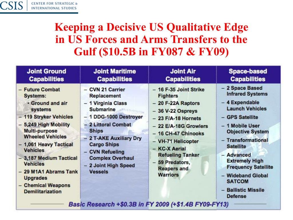 Keeping a Decisive US Qualitative Edge in US Forces and Arms Transfers to the Gulf ($10.5B in FY087 & FY09)