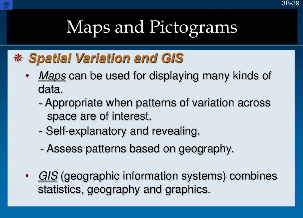 Maps and Pictograms