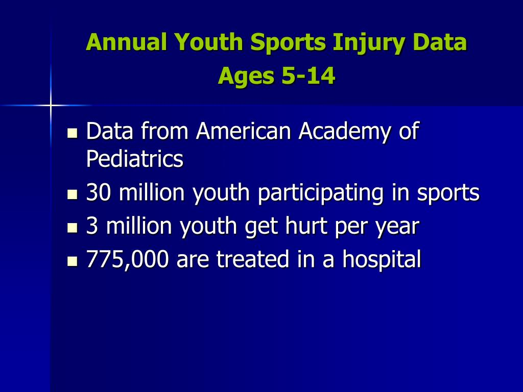 Annual Youth Sports Injury Data Ages 5-14