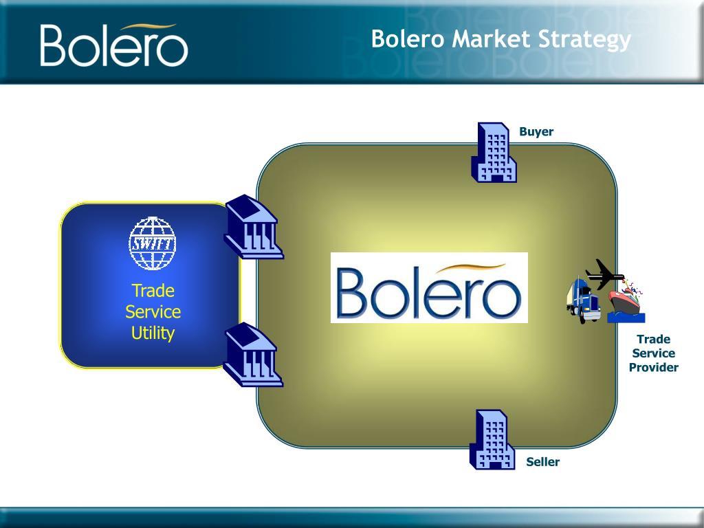 Bolero Market Strategy