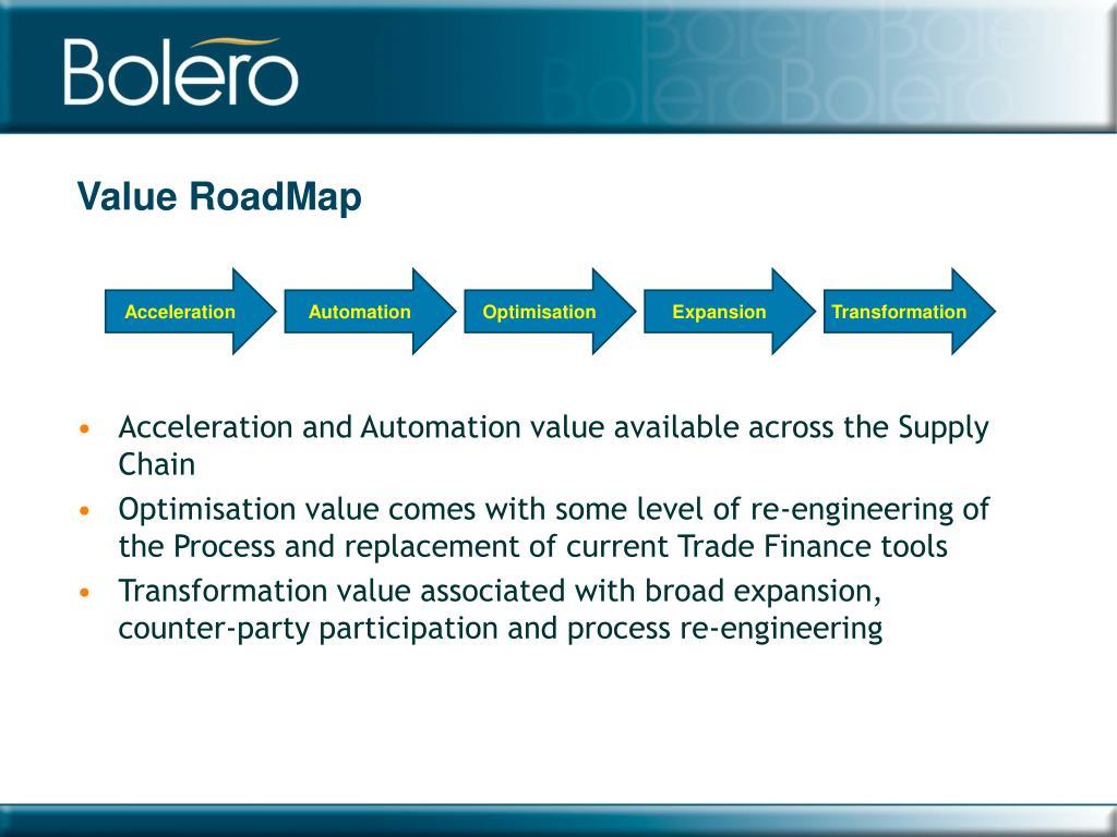 Value RoadMap