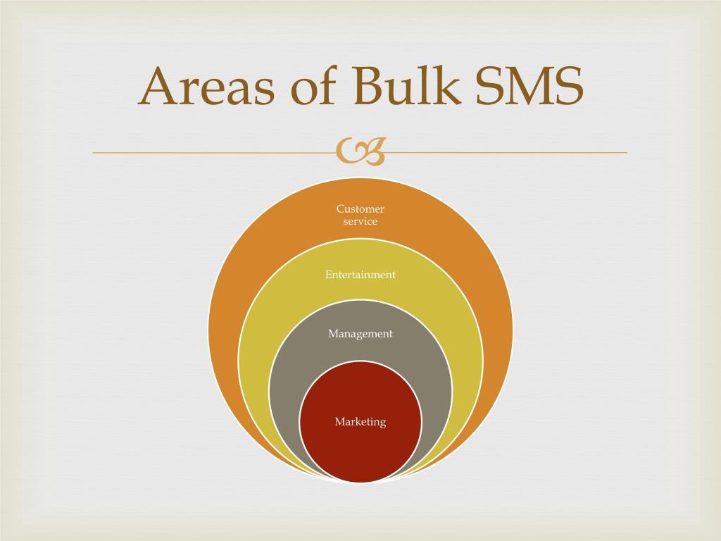 Areas of Bulk SMS