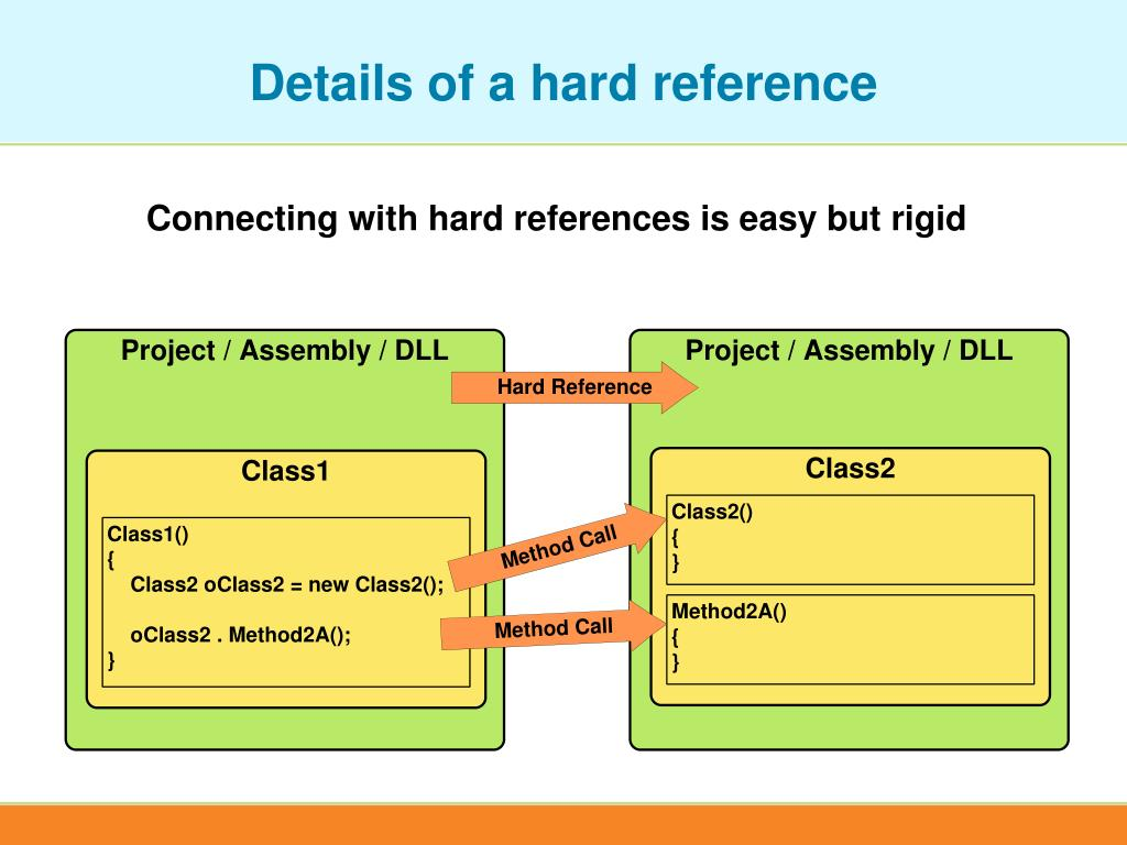 Details of a hard reference