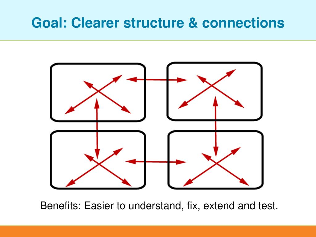 Goal: Clearer structure & connections