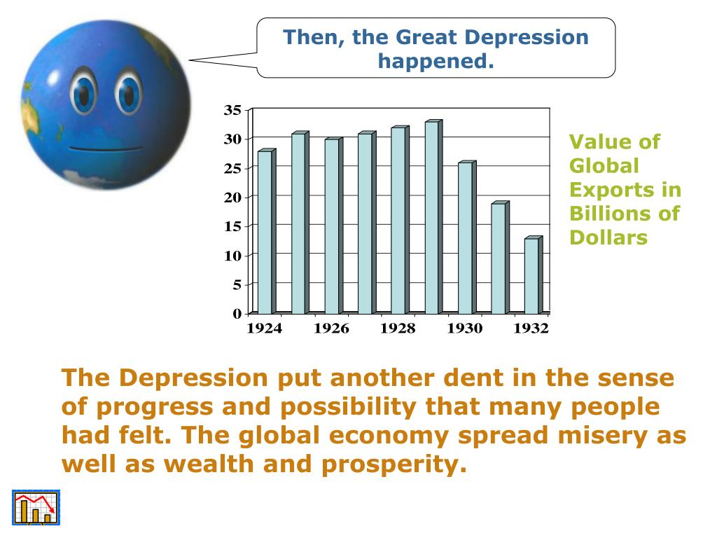 Then, the Great Depression happened.
