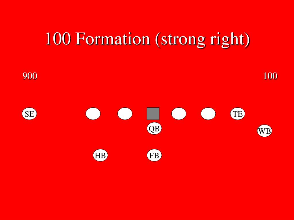 100 Formation (strong right)